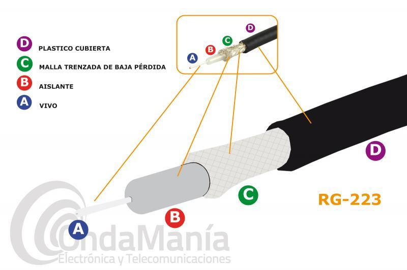 CABLE COAXIAL DE BAJA PERDIDA RG-223 COLOR NEGRO - Cable coaxial de baja perdida RG-223 con un diámetro de 5,4 mm, vivo de cobre estañado 1 x 0,9 mm, malla doble de cobre estañado, 50 Ohm, dieléctrico de polietileno y cubierta de PVC.