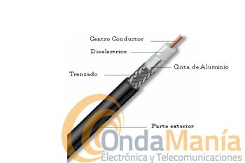 CA-400 CABLE COAXIAL 50 OHM BAJA PERDIDA TIPO LMR-400 - Este cable coaxial de 50 ohmios es especialmente adecuado para radio móvil terrestre (LMR), Local Multipoint Distribution System (LMDS), Multi-Channel Multi-punto de distribución de servicios (MMDS), Wireless Local Loop (SE), Sistema de Comunicación Personal (PCS), Mobile, en la creación de redes inalámbricas y fijas.
